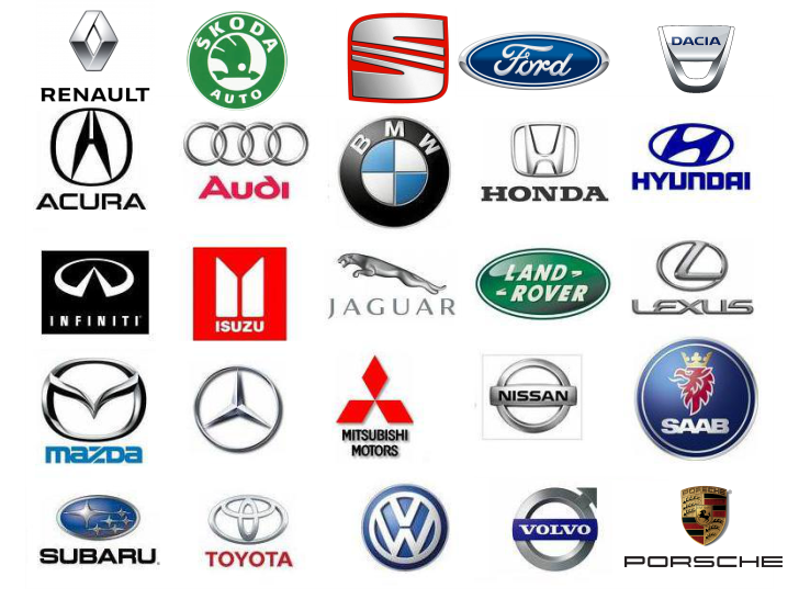 Provenienta Numelor De Branduri Auto